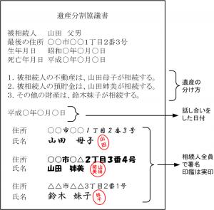 01_isanbunkatu